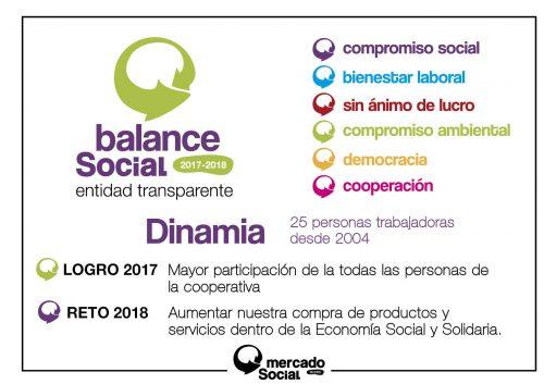 Sello del Balance Social de Dinamia Consultoría Social como cooperativa perteneciente a la economía solidaria