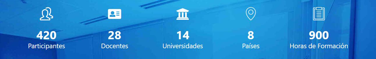 INICIA: Especialización en Gestión de Iniciativas Económicas Colaborativas y Economía Social en Centroamérica